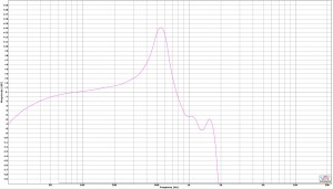 ms10 full resonance